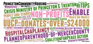 feature-uucp-social-justice-grants
