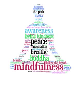 image-buddha-wordcloud-2
